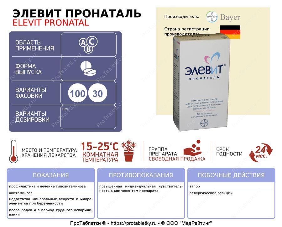 Элевит Пронаталь - инструкция