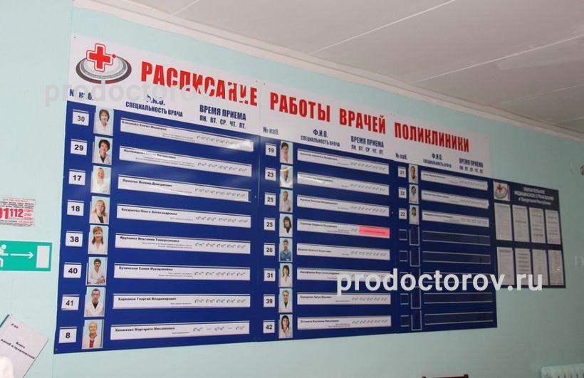 Больницы сосногорск республика коми