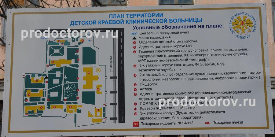 Поликлиника им пирогова оренбург телефон регистратуры