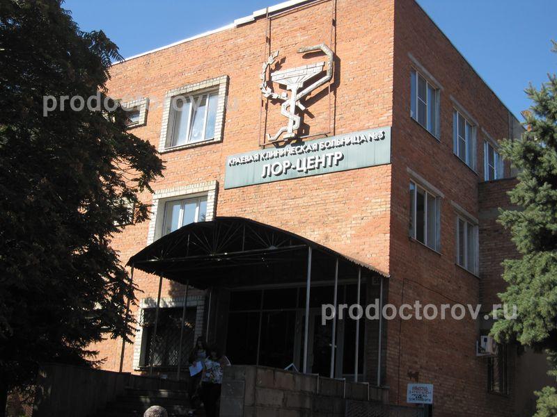 Тульская психиатрическая больница вакансии