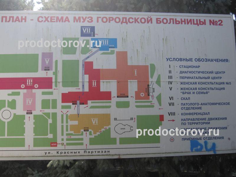Фотографии городской больницы 2 КМЛДО Краснодара.