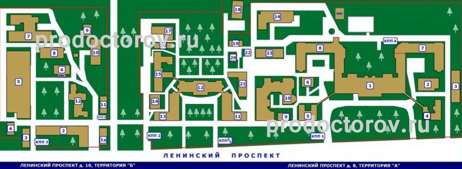 Фотографии больницы №1 Москвы