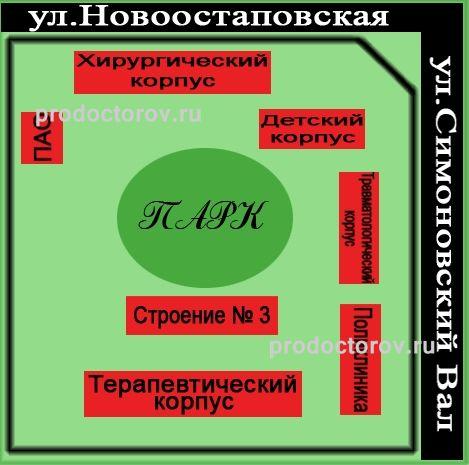Фотографии больницы №13 Москвы