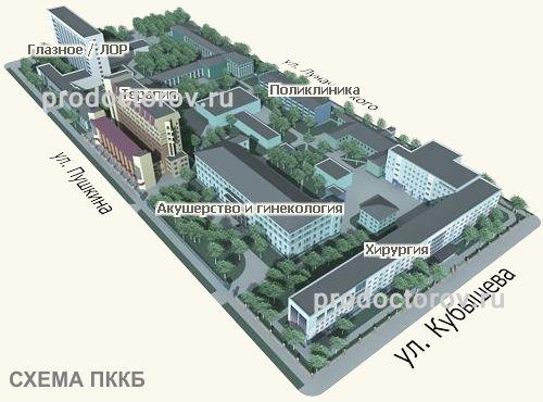 Фотографии краевой больницы