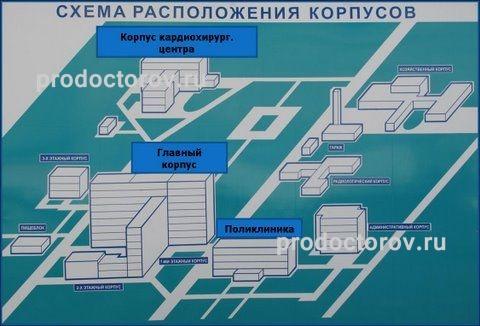 3 я больница минска центр офтальмологии