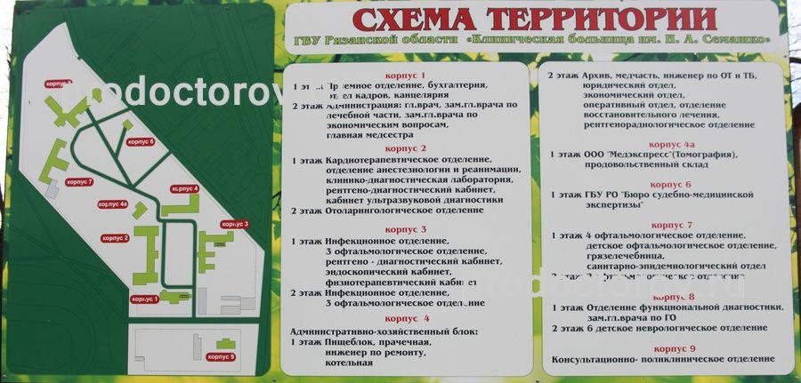 Фотографии больницы Семашко