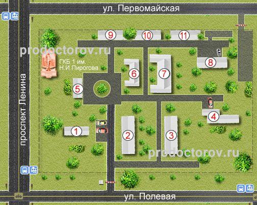 Фотографии городской больницы