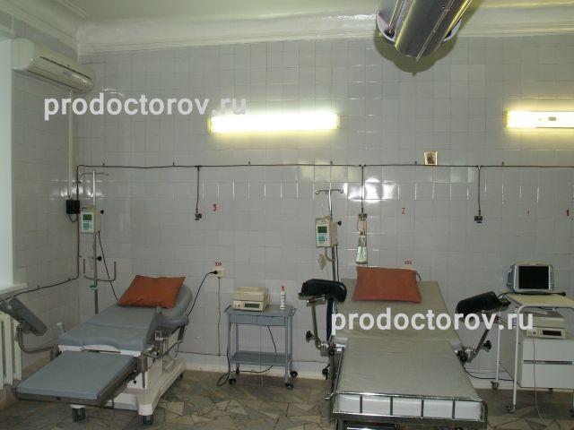 Детская городская клиническая больница 7 в москве
