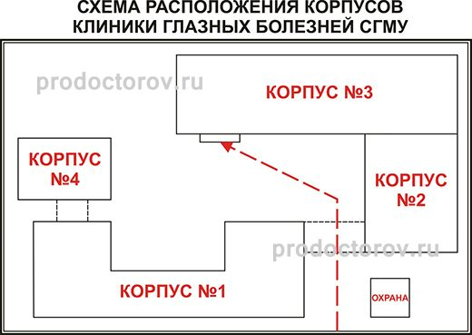 В. И. Разумовского Саратова