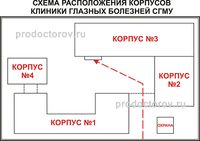 Клиника глазных болезней СГМУ им. Разумовского - Схема корпусов.
