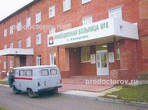 Больница 83 ортопедическое отделение