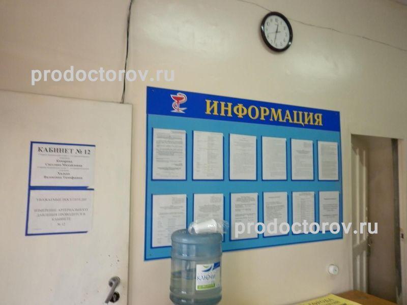 Детская стоматологическая поликлиника красносельская