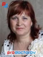 Поликлиника фсб нижний новгород сайт