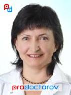 диетолог красноярск отзывы