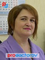 Стоматологическая поликлиника ижевск ул 40 лет победы