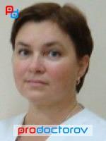Самозапись в детскую 13 поликлинику невского района спб