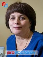 Психиатрическая больница пушкинского района спб