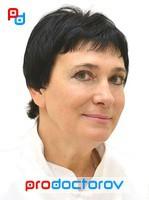 Абрамова Ирина Петровна, Кардиолог, Терапевт - Москва