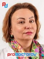 Прохорова Светлана Владимировна, Психиатр, Психотерапевт - Москва