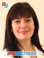 Женская консультация по адресу прописки найти москва