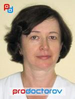зюкова ирина николаевна невролог отзывы главную:: машинное вязание::
