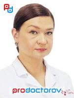 Сексопотолог пермь