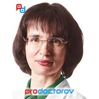 диетолог серпухов