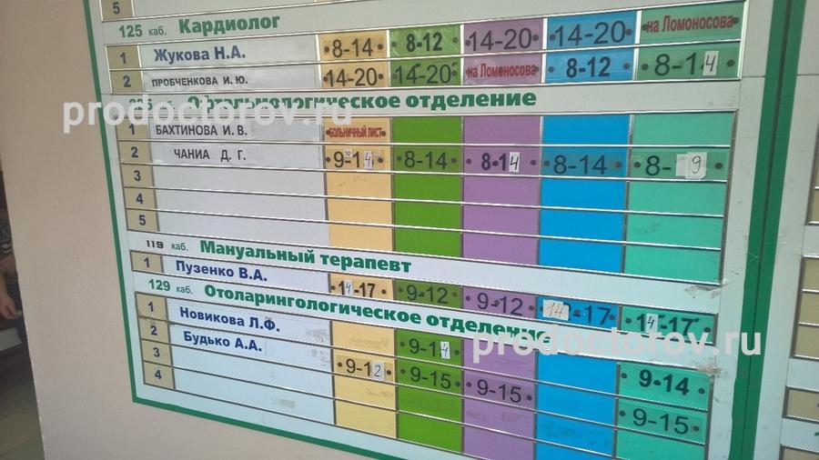 Невролог поликлиника ворошиловский район волгоград