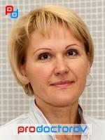 Чернопазова ирина владимировна гинеколог отзывы