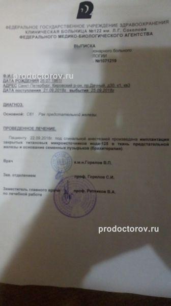 Отзывы 548 пациентов о 122 больнице в Санкт-Петербурге - ПроДокторов