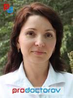 Детская поликлиника буммашевская 96 ижевск официальный сайт
