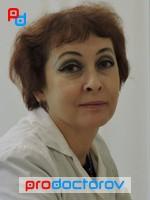 Гинеколог зарецкая вологда отзывы